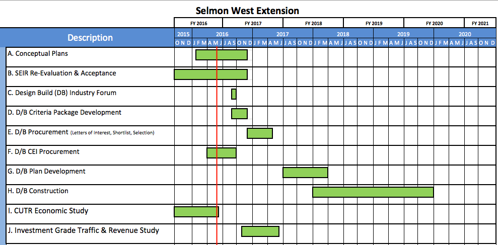 Selmon Extension Timeline